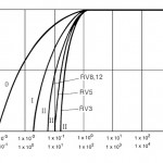 rv-pump-curve-150x150.jpg